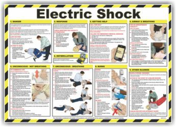 Safety Poster – Electric Shock