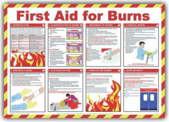 Safety Poster – First Aid for Burns