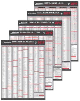 Autodata MOT Wallcharts 2019 – 5 PACK