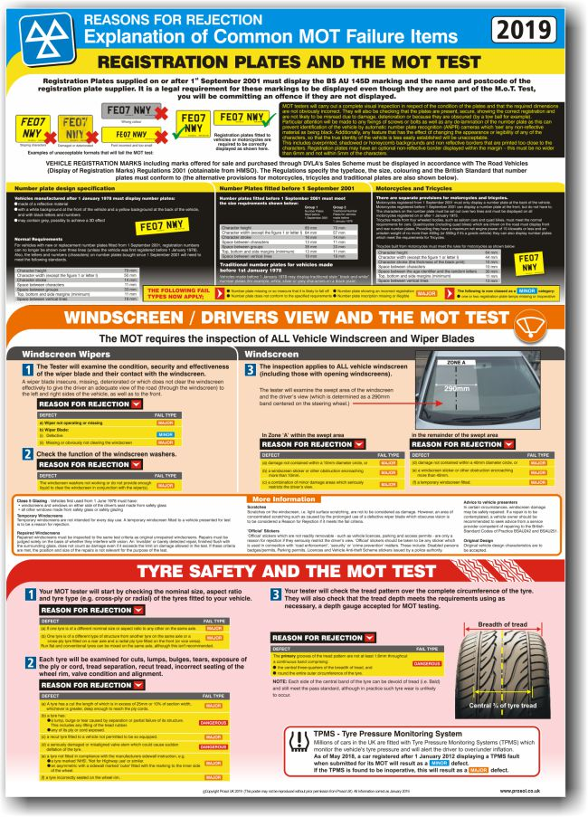 MOT Poster – Common MOT Failure Items (CFI)