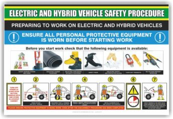 EHV Safe Working Procedure Poster